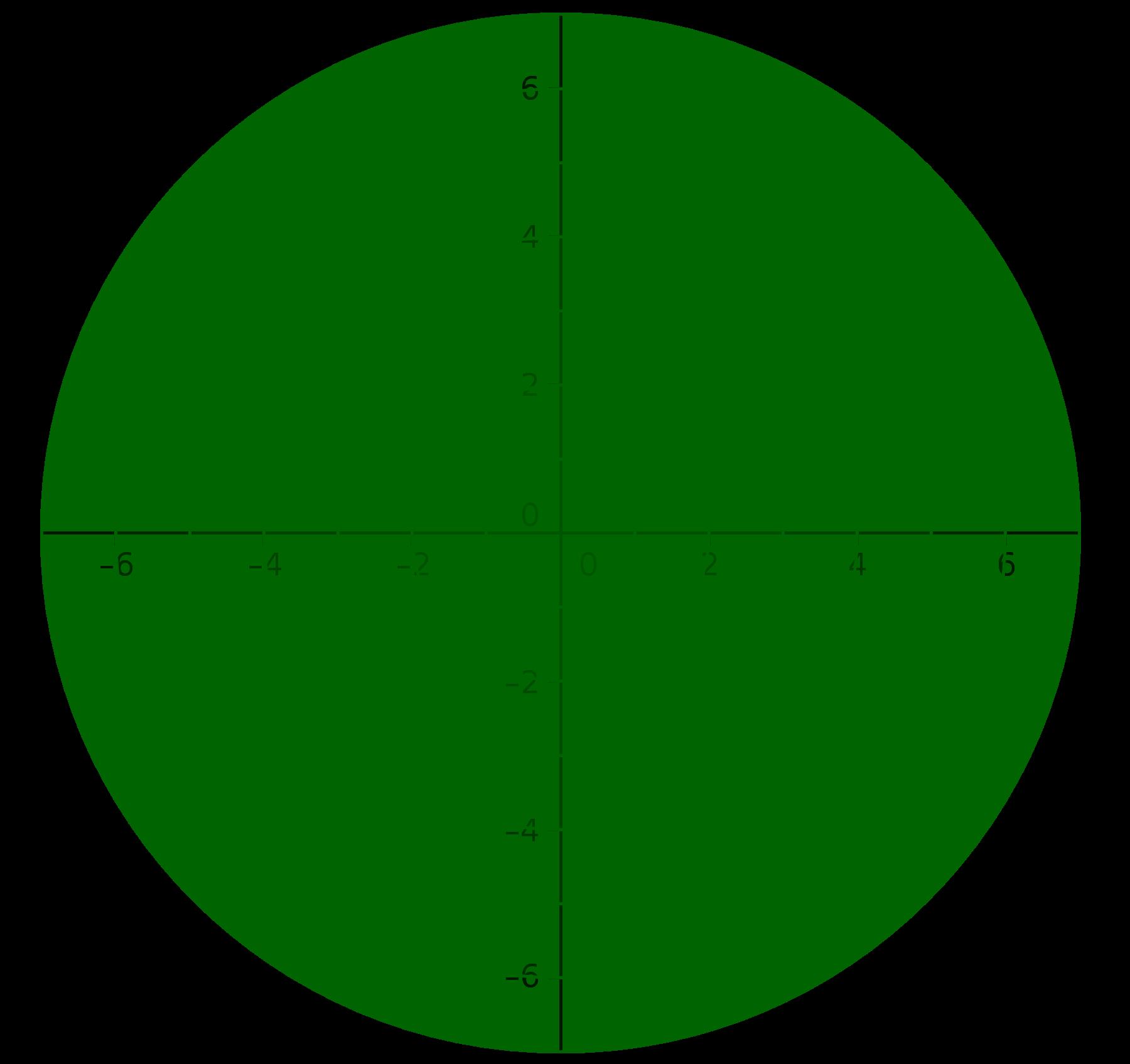 circulos concentricos