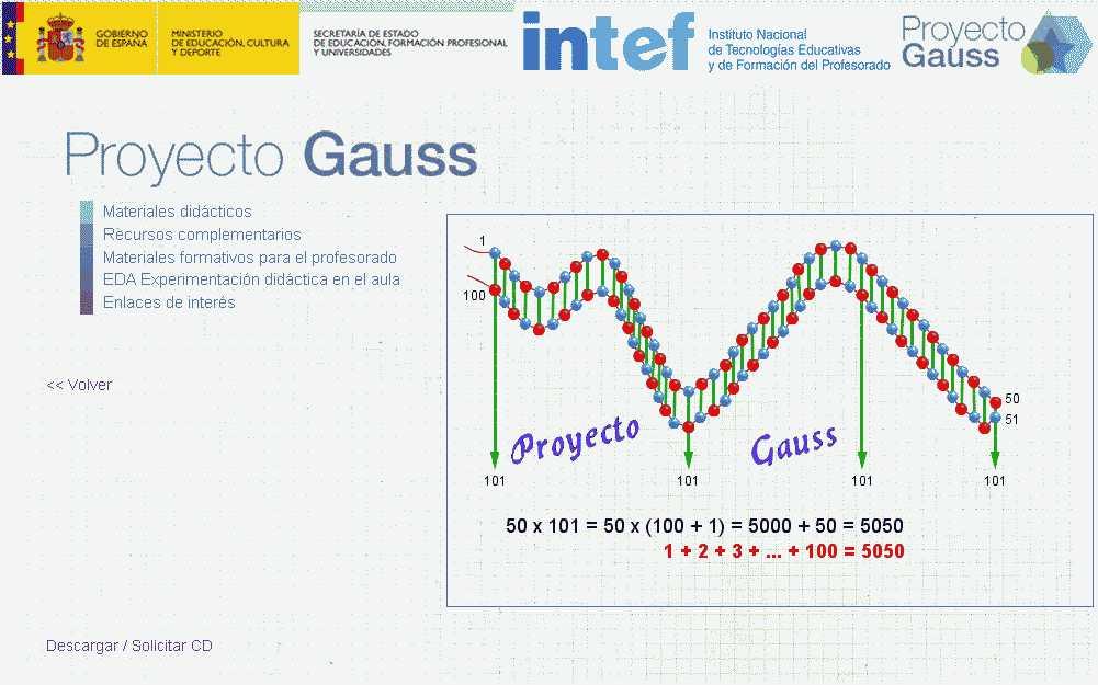 Portada de la página del Proyecto Gauss