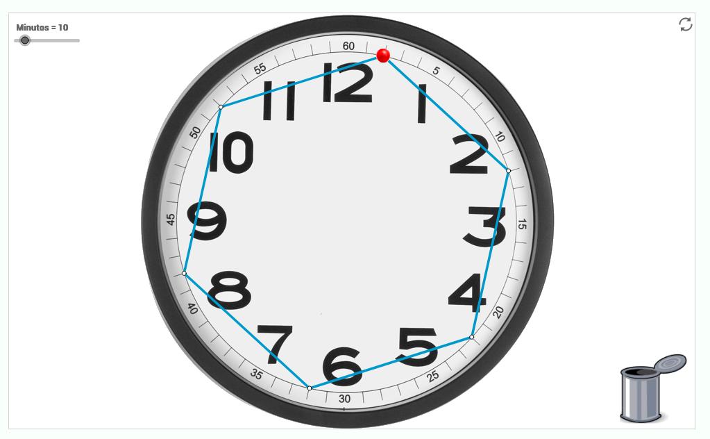 Giros en el reloj